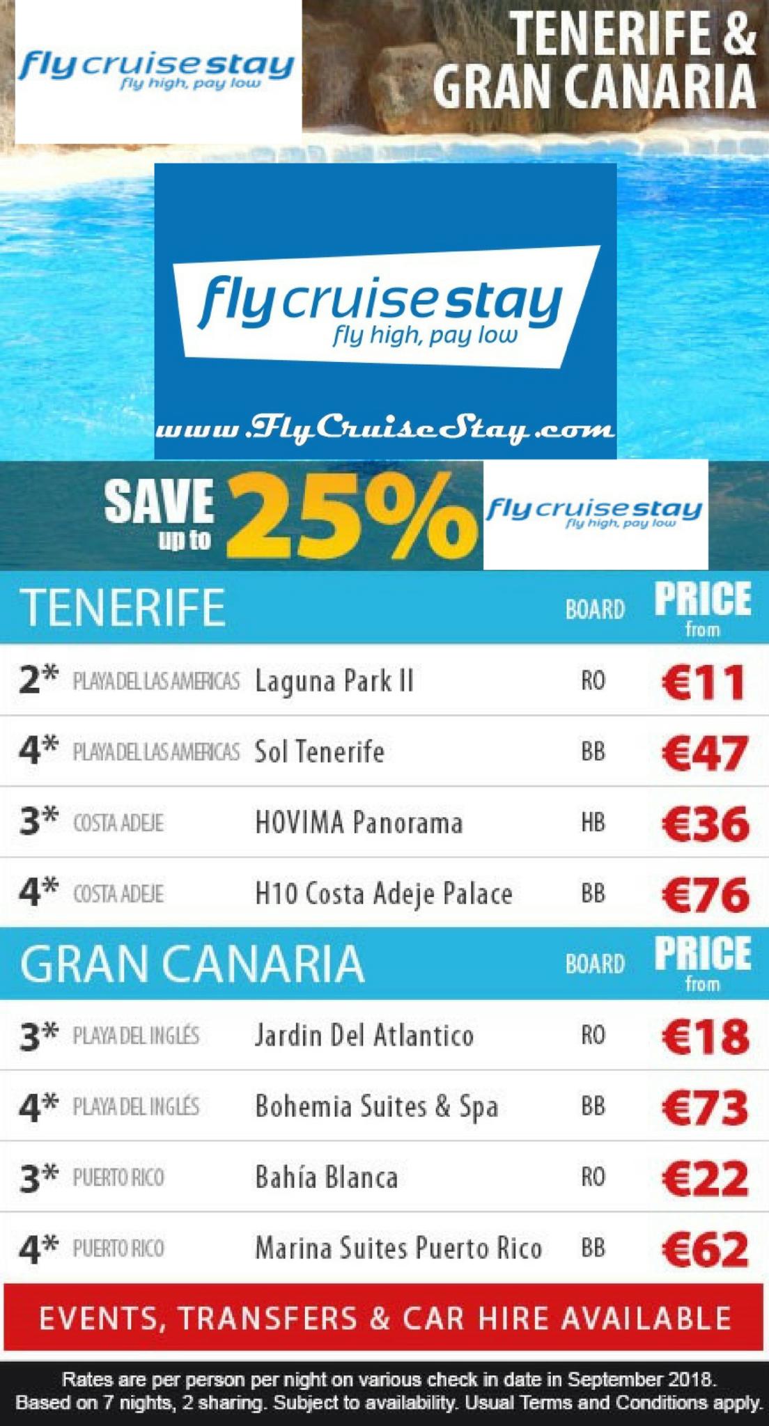 Gran Canaira hotels
